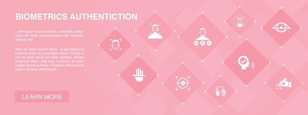 생체 인식 인증 배너 10 아이콘 concept.facial 인식, 얼굴 감지, 지문 식별, 손바닥 인식 간단한 아이콘