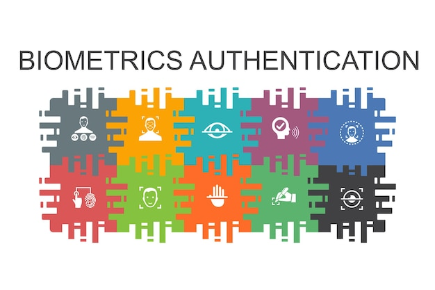Мультяшный шаблон биометрической аутентификации с плоскими элементами. содержит такие значки, как распознавание лиц, распознавание лиц, идентификация отпечатков пальцев, распознавание ладони