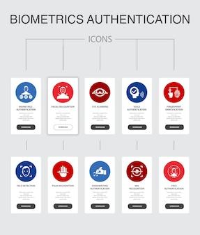 Biometrics authentication infographic 10 steps ui design.facial recognition, face detection, fingerprint identification, palm recognition simple icons