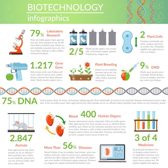 Biotechnology and genetics infographics