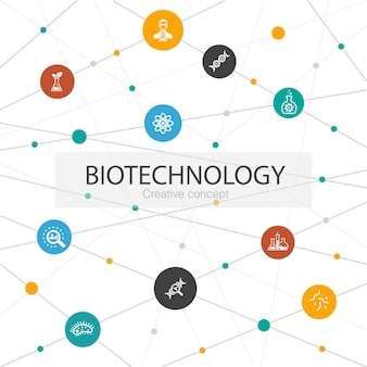 Biotechnology trendy web template with simple icons. contains such elements as dna, science, bioengineering, biology