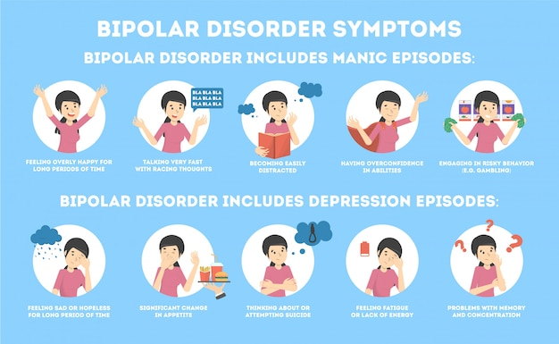 Bipolar disorder symptoms infographic of mental health disease.