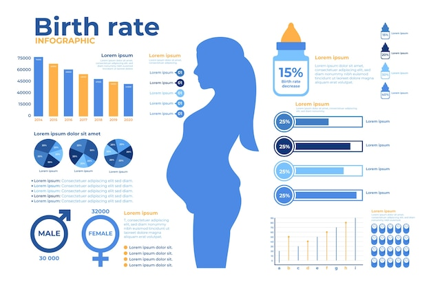 Birth rate infographic collection