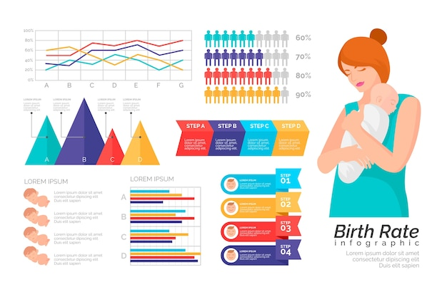 Birth rate infographic with pregnancy