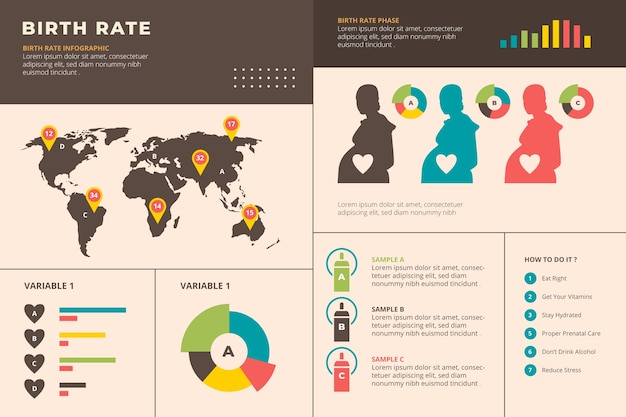Birth rate worldwide infographic with details