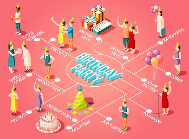 Блок-схема на день рождения со свечами, дующими гелиевые шары, праздничные атрибуты, подарки, праздничный торт и угощение изометрическими элементами иллюстрации.