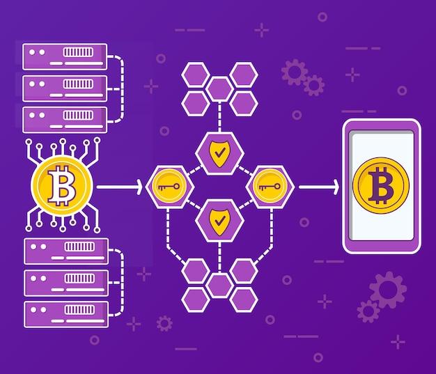 ビットコイン暗号通貨ブロックチェーンテクノロジー送金