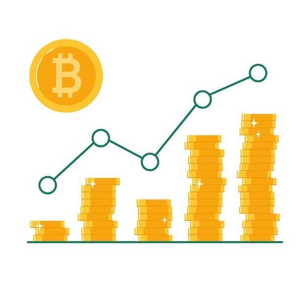 비트코인 가치 성장 그래프