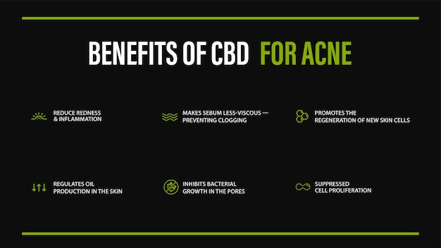 Black information poster of medical uses of cbd oil for acne with infographic