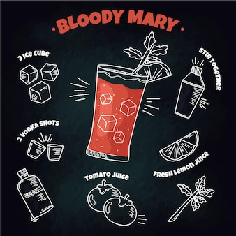 Blackboard bloody mary cocktail recipe
