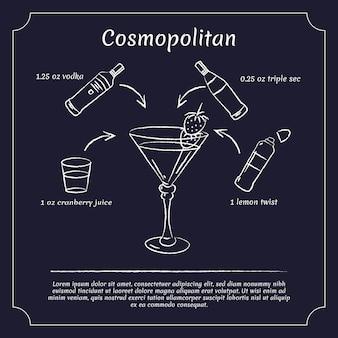 Рецепт приготовления коктейлей на доске
