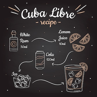 Blackboard cuba libre cocktail recipe