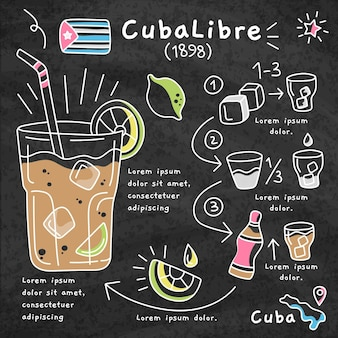 Blackboard cuba libre cocktail recipe