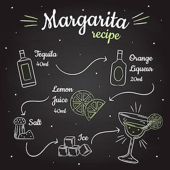 Ricetta cocktail margarita lavagna