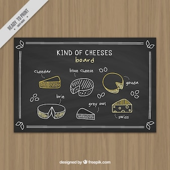 Доска с рукописными разнообразие сыров