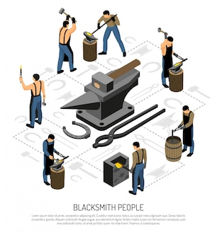 Blacksmith in apron with professional tools and equipment during work set of isometric icons