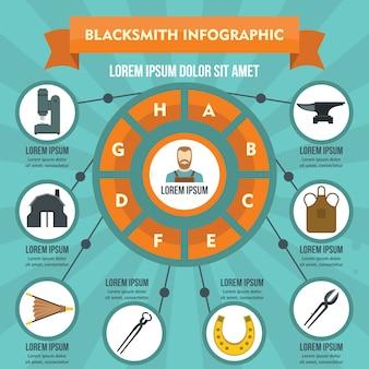 Blacksmith infographic concept, flat style