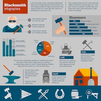 Blacksmith infographics set