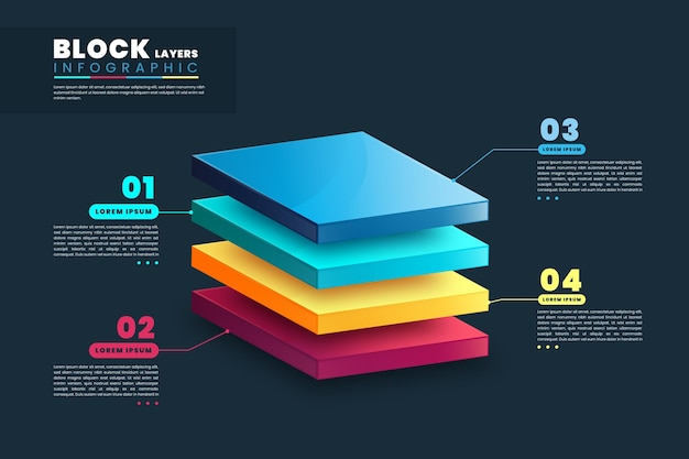 Block layers infographic