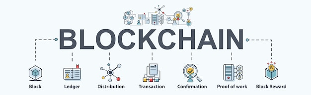 Blockchain banner web icon set showing infographic diagram