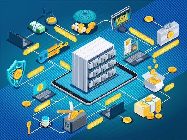 Blockchain cryptocurrency isometric flowchart