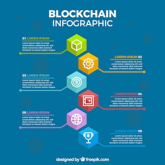 Blockchain infographic in flat style