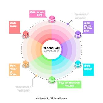 ブロックチェーンインフォグラフィック