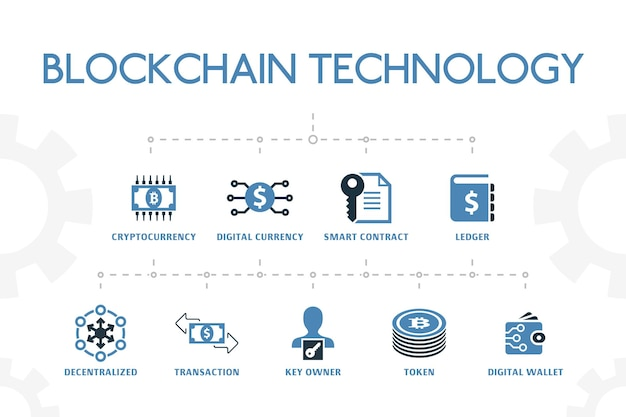 Blockchain technology modern concept template with simple 2 colored icons. contains such icons as cryptocurrency, digital currency, smart contract, transaction and more