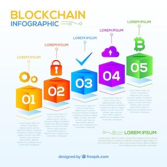 Инфраструктурная концепция blockchain
