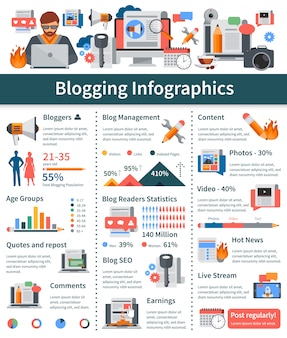 Blogging flat infographics layout with blogger age groups statistics hot news