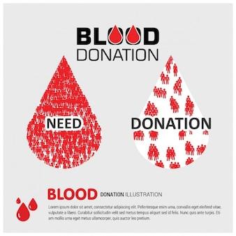 Sangue concetto di consapevolezza donazione