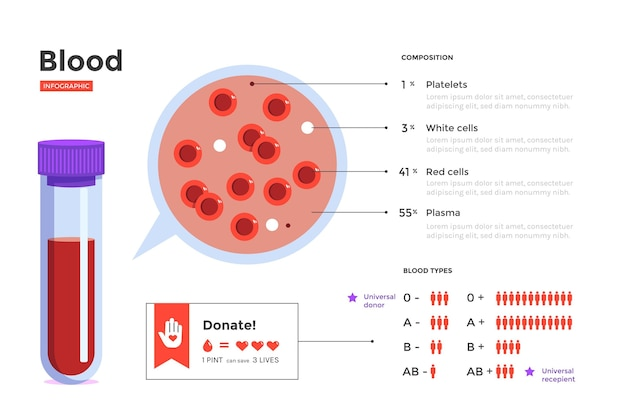 Blood infographic concept in flat design