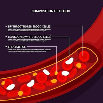 フラットなデザインの血のインフォグラフィック
