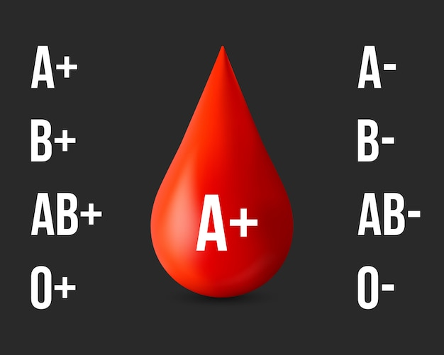 Blood type group, medicine donor day element.