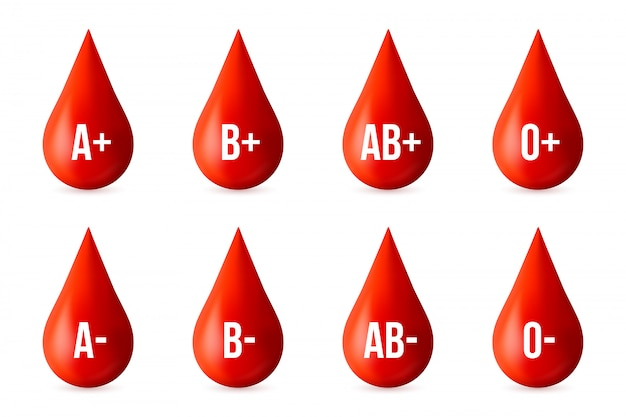 Blood type group