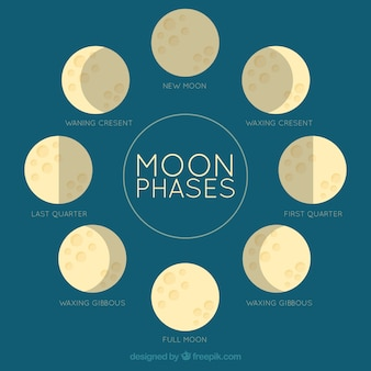 Blue background with moon phases in flat design