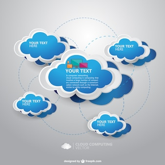 Vettore modello cloud computing