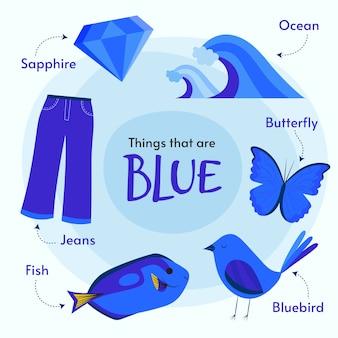 Colore blu e vocabolario in inglese
