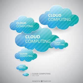 Disegno vettoriale cloud computing