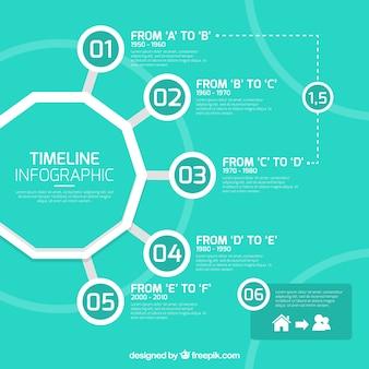 Blu e bianco linea temporale infografica