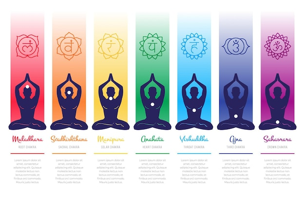 Body chakras collection
