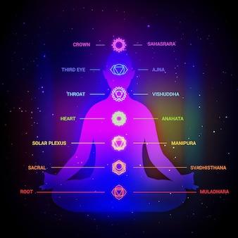 Body chakras illustrated concept