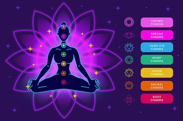 Body chakras illustration