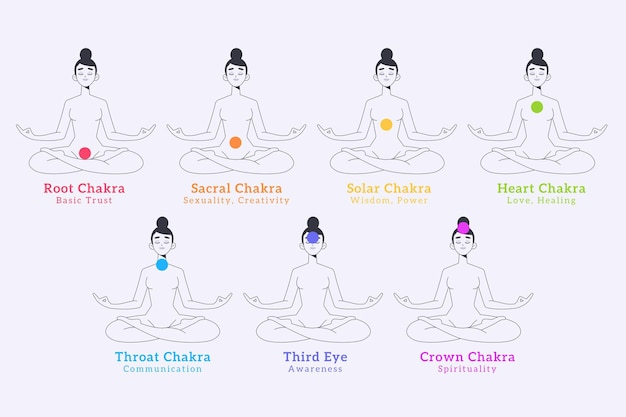 Body chakras mystical concept