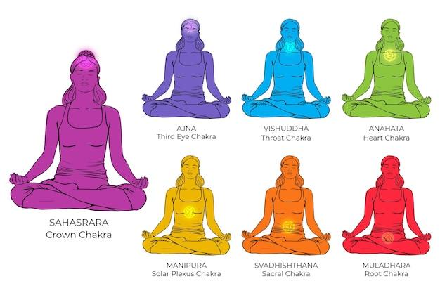 I chakra del corpo hanno messo l'illustrazione
