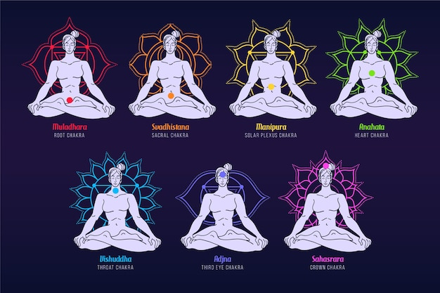 Body chakras set