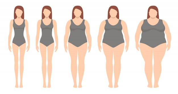 Body mass index   illustration from underweight to overweight. woman silhouettes with different obesity degrees.