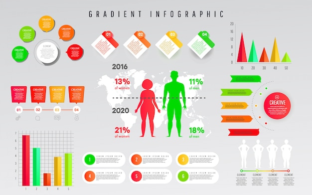 Body mass index, obesity and overweight. business statistics graph, demographics people modern infographic.