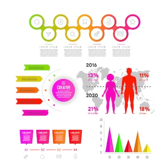 Body mass index, obesity and overweight infographic