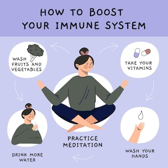 Boost your immune system concept